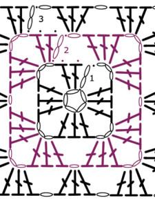 diagram_utvald