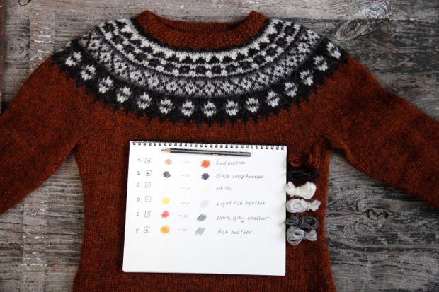 Aftur knitalong – Inspiration och planering ‹ Kammebornia